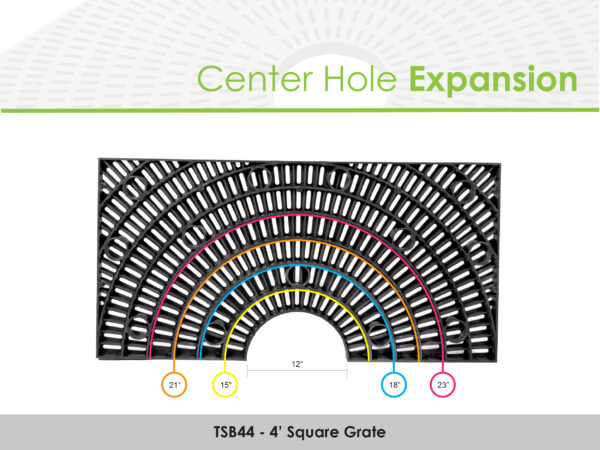 tree grate hole expansion graph